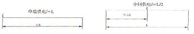 滑触线的选型 - 上海菲柯特电气科技有限公司 - 上海菲柯特电气科技有限公司