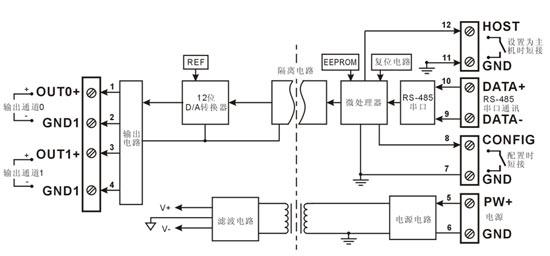 图1ISODA产品原理框图