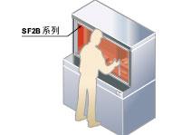 小型专用机床工作区域的防入侵检测