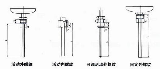 双金属电接点温度计WSSX-3/4/5系列