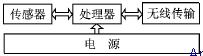 无线传感器网络节点典型组成